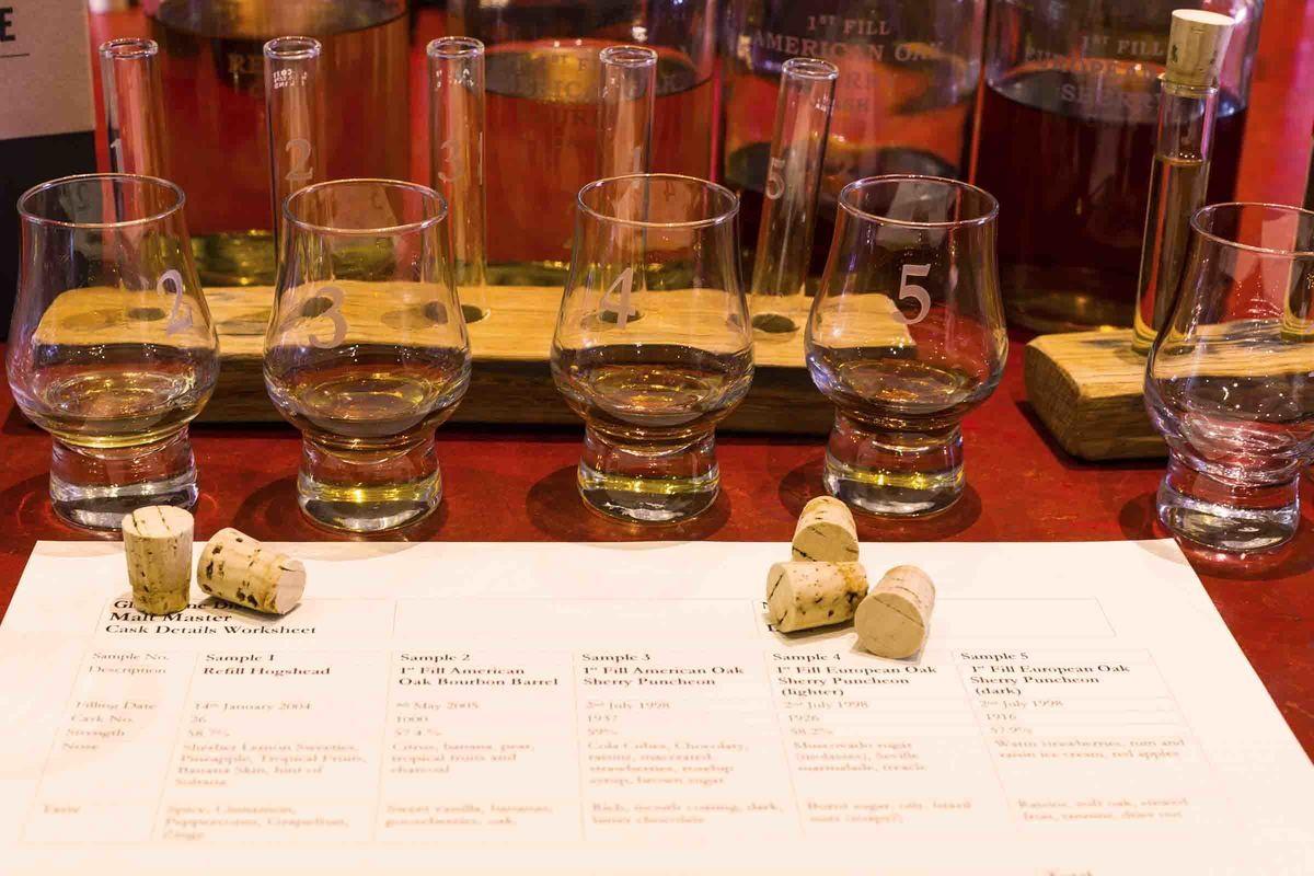 Whiskyprovning Gävle
